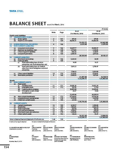 tata steel annual report 2015
